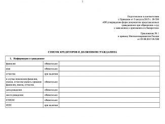 список кредиторов и должников гражданина